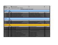 TNZ CE expenses pdf - January to June 2013 - Tourism New Zealand