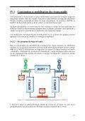 PDF (Chapitres 4,5 et annexes) - Les thèses en ligne de l'INP ... - Page 5