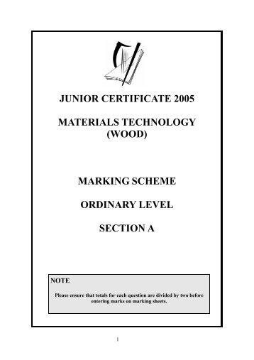 Marking Scheme - Examinations.ie