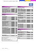 11-998-102 prix air chaud 03f02.cdr - Zinser Schweisstechnik GmbH - Page 3