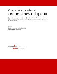 organismes religieux - Imagine Canada