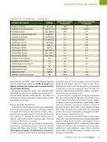 fórmula ambiental sustentável: redução ... - Revista O Papel - Page 2