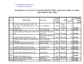 danh muc tai lieu thu vien damsen - Đại học quốc tế Hồng Bàng