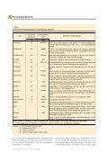 Ein internationaler Vergleich ... - ifo Institut - Page 4