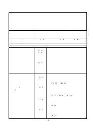 准教授 石田 祥代 - 東京成徳大学