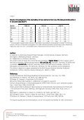 Properties of labware from fluorinated hydrocarbons - Bürkle GmbH - Page 6