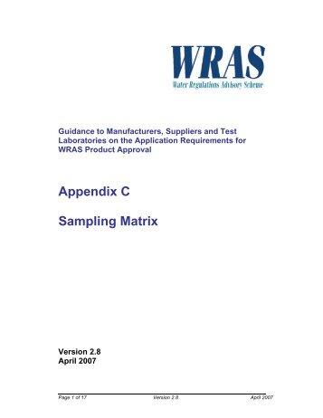 Appendix C Sampling Matrix