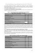 bursa ili otomotiv sektöründe ts 16949 kalite yönetim sistemi'nin ... - Page 3
