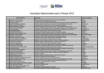 Inscrições Selecionadas para o Pensar 2012