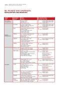 LOKASI IBU PEjABAT DAN CAWANGAN - KWSP - Page 3