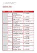 LOKASI IBU PEjABAT DAN CAWANGAN - KWSP - Page 5