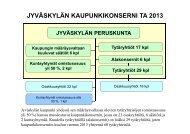JYVÄSKYLÄN KAUPUNKIKONSERNI TA 2013