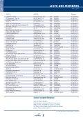 liste des membres - Renta - Page 2