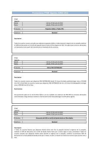 Promociones PYME Vigentes JUNIO 2012