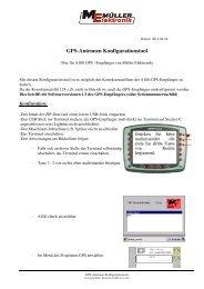 GPS-Antennen Konfigurationstool - Müller Elektronik
