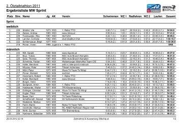 2.Oetztaltriathlon Ergebnisliste MW - Skitri.at