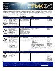 Smart Plastics Guide - PBS