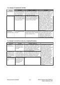 Környezetbarát közlekedés - Levegő Munkacsoport - Page 7