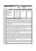 Modulhandbuch - Hochschule Ludwigshafen am Rhein - Page 3