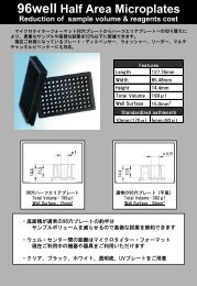 96well Half Area Microplates Reduction of sample volume ...