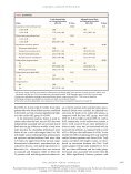 Earlier versus Later Start of Antiretroviral Therapy in HIV-Infected ... - Page 7