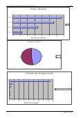 Auswertung Leserumfrage Stadtturner 2011 - Page 2