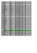 Teilnehmerliste Tuttlingen - Page 5