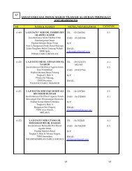 A7. Mesyuarat Jawatankuasa Induk Majlis Tilawah Al