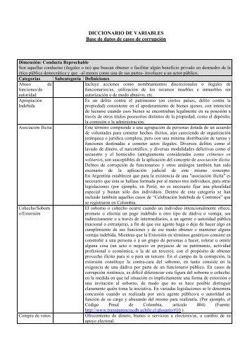 Diccionario de variables - Centro de Derechos Humanos