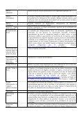 Diccionario de variables - Centro de Derechos Humanos - Page 2