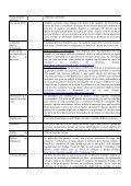 Diccionario de variables - Centro de Derechos Humanos - Page 3