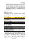 Manual - AEQ International - Page 6