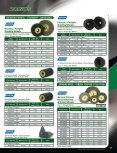 Flaring Tools - McGinns - Page 2
