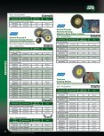 Flaring Tools - McGinns - Page 3