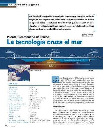 La tecnología cruza el mar - Biblioteca