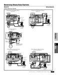 Manual Control - Siemens - Page 5