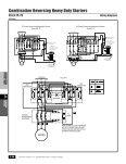 Manual Control - Siemens - Page 6