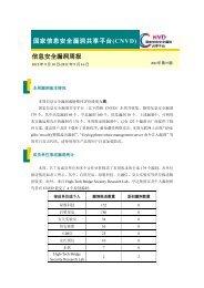 (CNVD)周报-2012年第37期 - 国家互联网应急中心