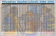 Milwaukee Voucher Schools 2004-2005 - Public Policy Forum