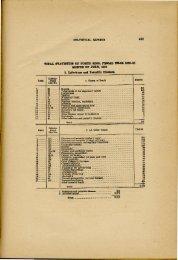 Statistical Reports.pdf