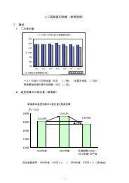 レジ袋削減の取組(参考資料) Ⅰ 現状 - 新潟県