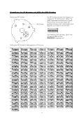 Zusatzinfos (PDF) 2823 KB - PVO GMBH - Page 7