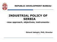 INDUSTRIAL POLICY OF SERBIA 2011-2020