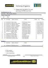 End-Ergebnis-National - Fahrer in Wertung - cx-sport.de