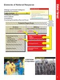 Joint Service Chemical and Biological Defense Program FY00-02 ... - Page 7