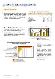 Les chiffres clés du tourisme en région Centre - Val de Loire tourisme