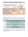 INFORME DE GESTIÓN, 2012 - CaliSaludable.gov.co - Page 5