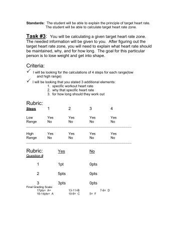 Worksheets Target Heart Rate Worksheet collection of karvonen formula worksheet sharebrowse target heart rate answer key llamadirectory com