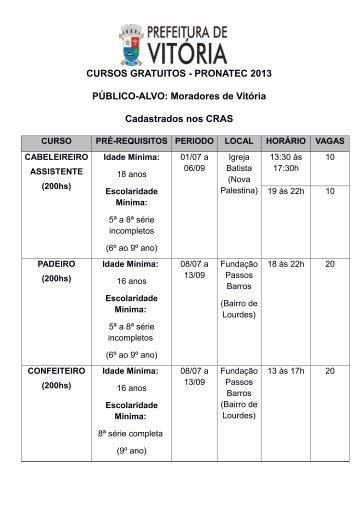 CURSOS GRATUITOS - PRONATEC 2013 PÚBLICO-ALVO ...