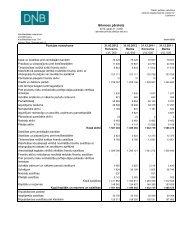 Finanšu pārskats par 2012. gada 1. ceturksni - DNB